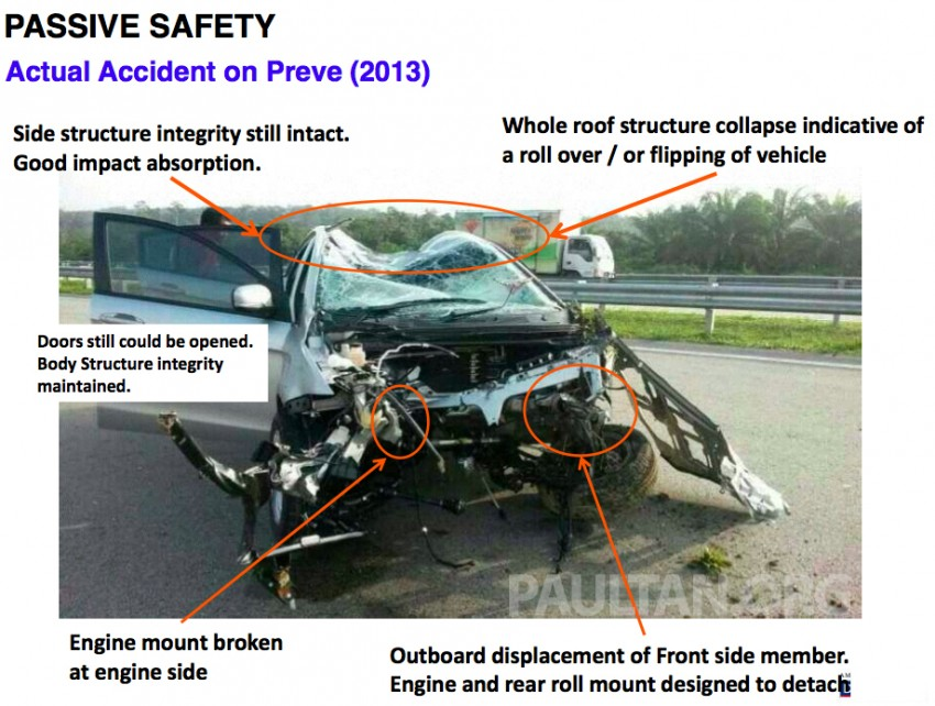 Proton – tightening safety regs and how it will comply Image #327138