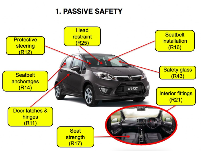 Proton – tightening safety regs and how it will comply Image #327106