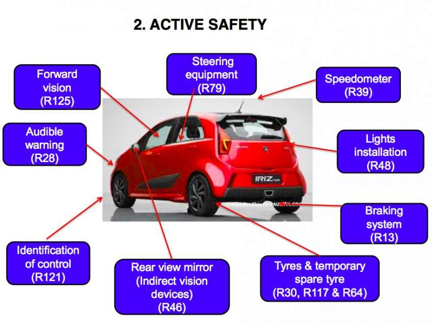 Proton – tightening safety regs and how it will comply Image #327107