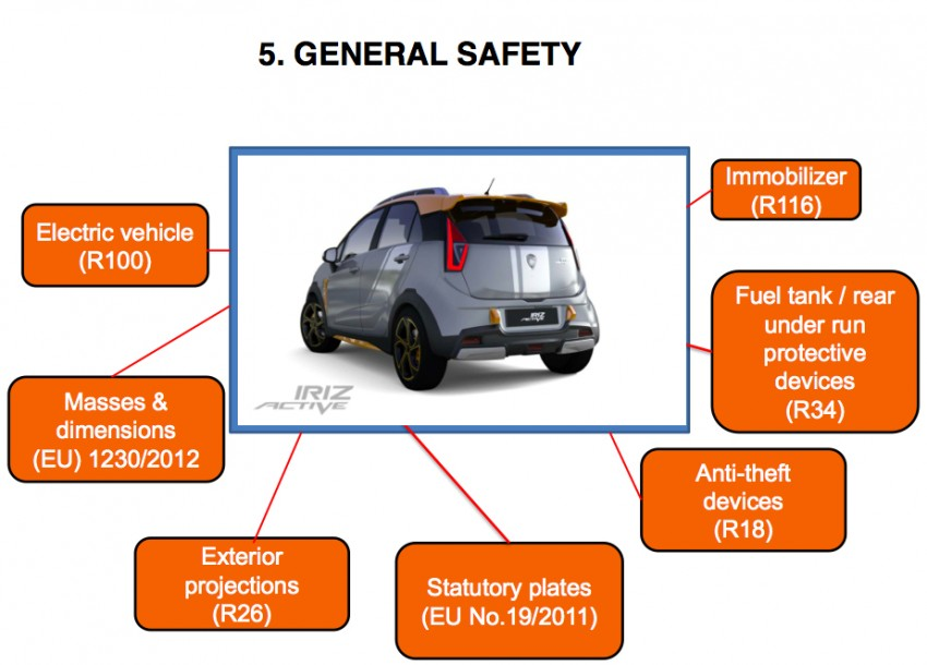 Proton – tightening safety regs and how it will comply Image #327110
