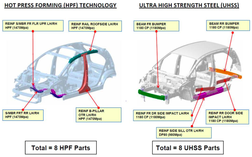 Proton – tightening safety regs and how it will comply Image #327116