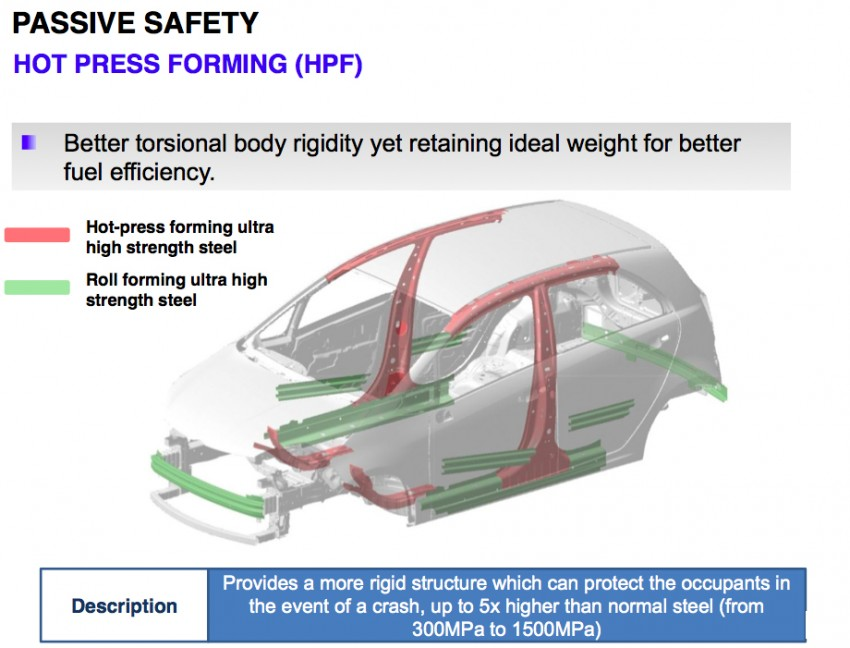 Proton – tightening safety regs and how it will comply Image #327117