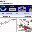 proton-safety-81