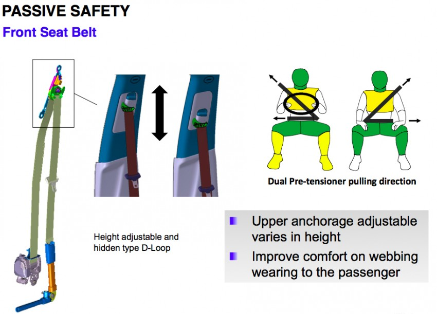 Proton – tightening safety regs and how it will comply Image #327120
