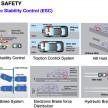proton-safety-88