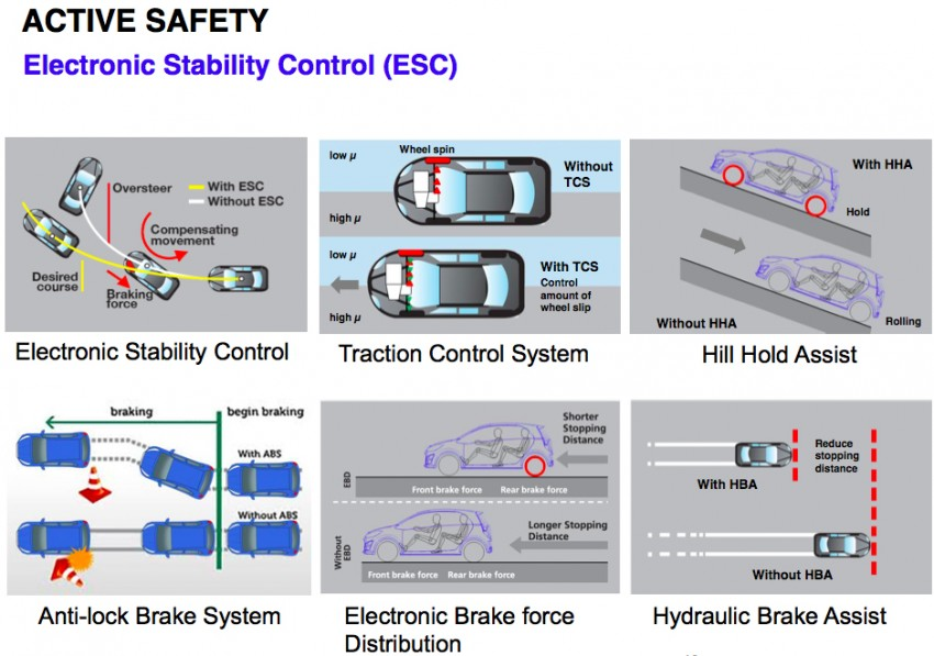 Proton – tightening safety regs and how it will comply Image #327125