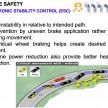 proton-safety-92
