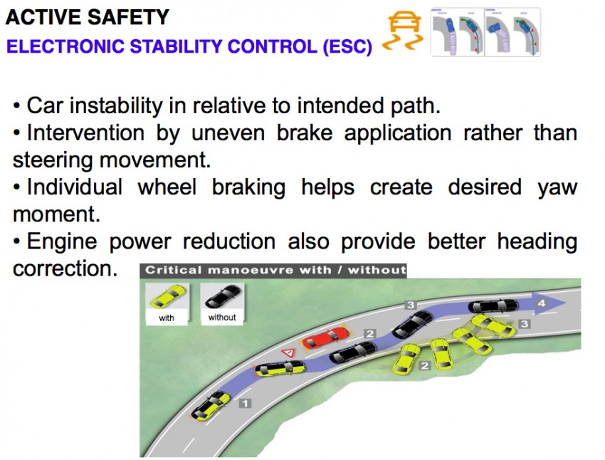 Proton – tightening safety regs and how it will comply Image #327129