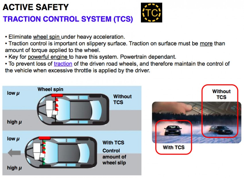 Proton – tightening safety regs and how it will comply Image #327130