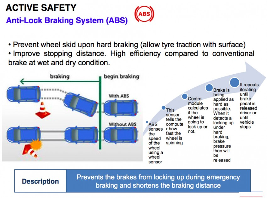 Proton – tightening safety regs and how it will comply Image #327133
