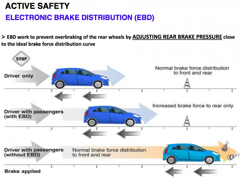 Proton – tightening safety regs and how it will comply Image #327134