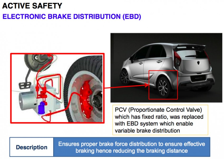 Proton – tightening safety regs and how it will comply Image #327135