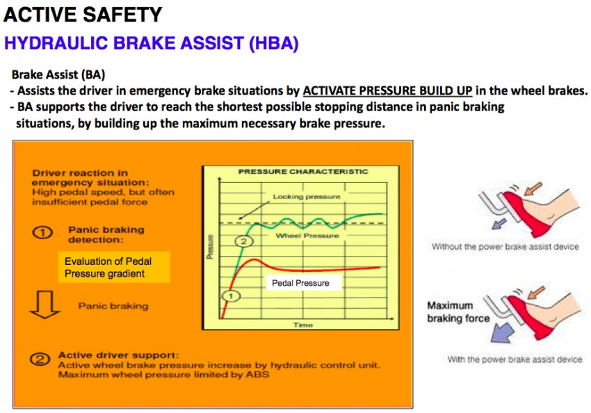 Proton – tightening safety regs and how it will comply Image #327136