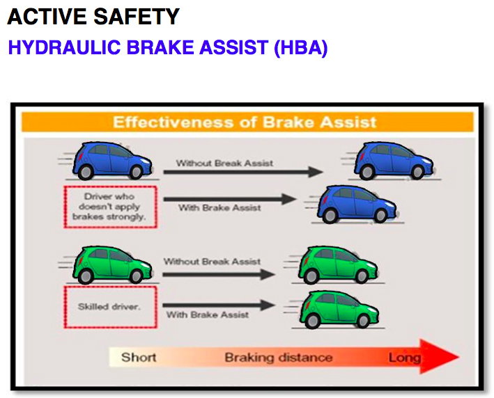 Proton – tightening safety regs and how it will comply Image #327137