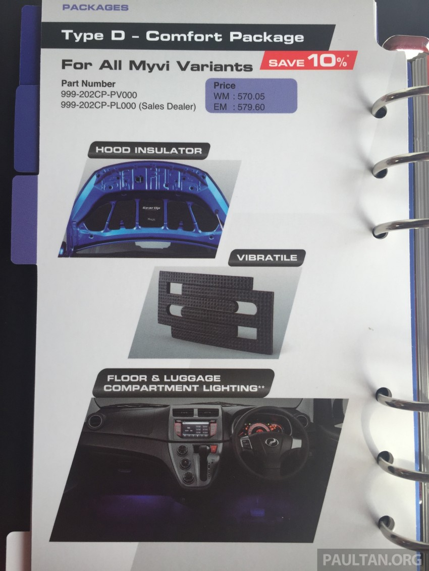 Perodua Myvi GearUp accessories – details and prices Image #342418