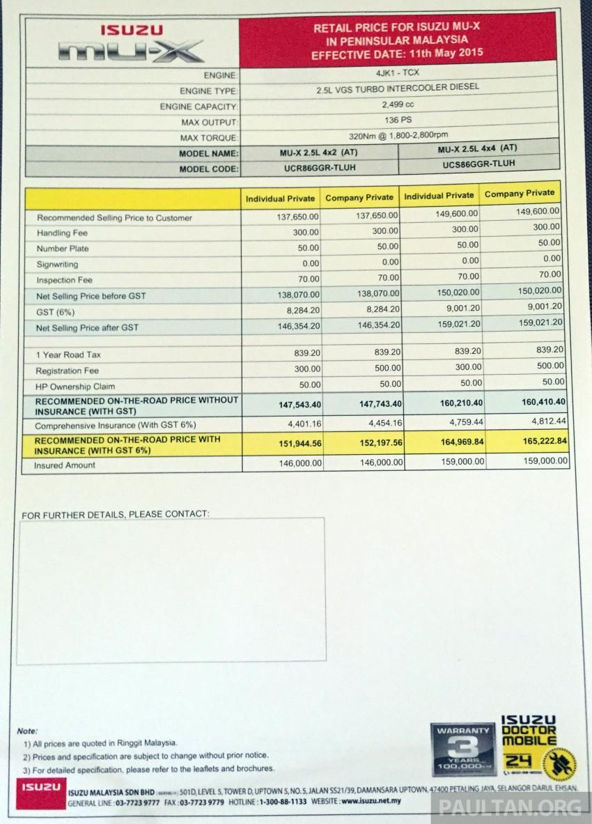 Isuzu MU-X prices, specs revealed – RM152k-165k Image #337523