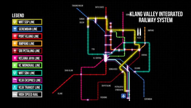 mrt-ssp-line-chart