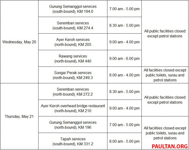 plus-highway-services-temporary-closures