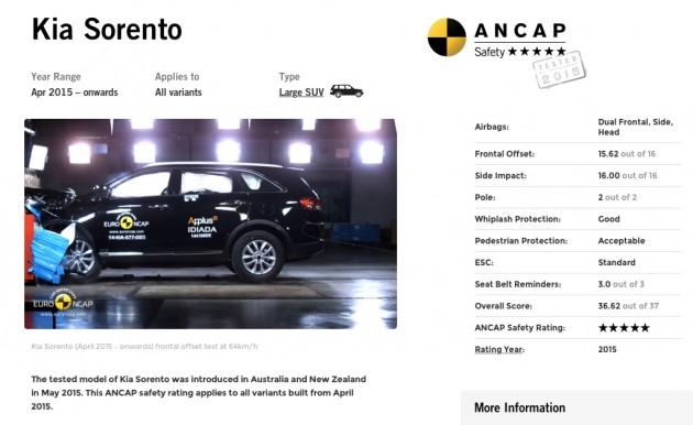 Kia Sorento ANCAP-05