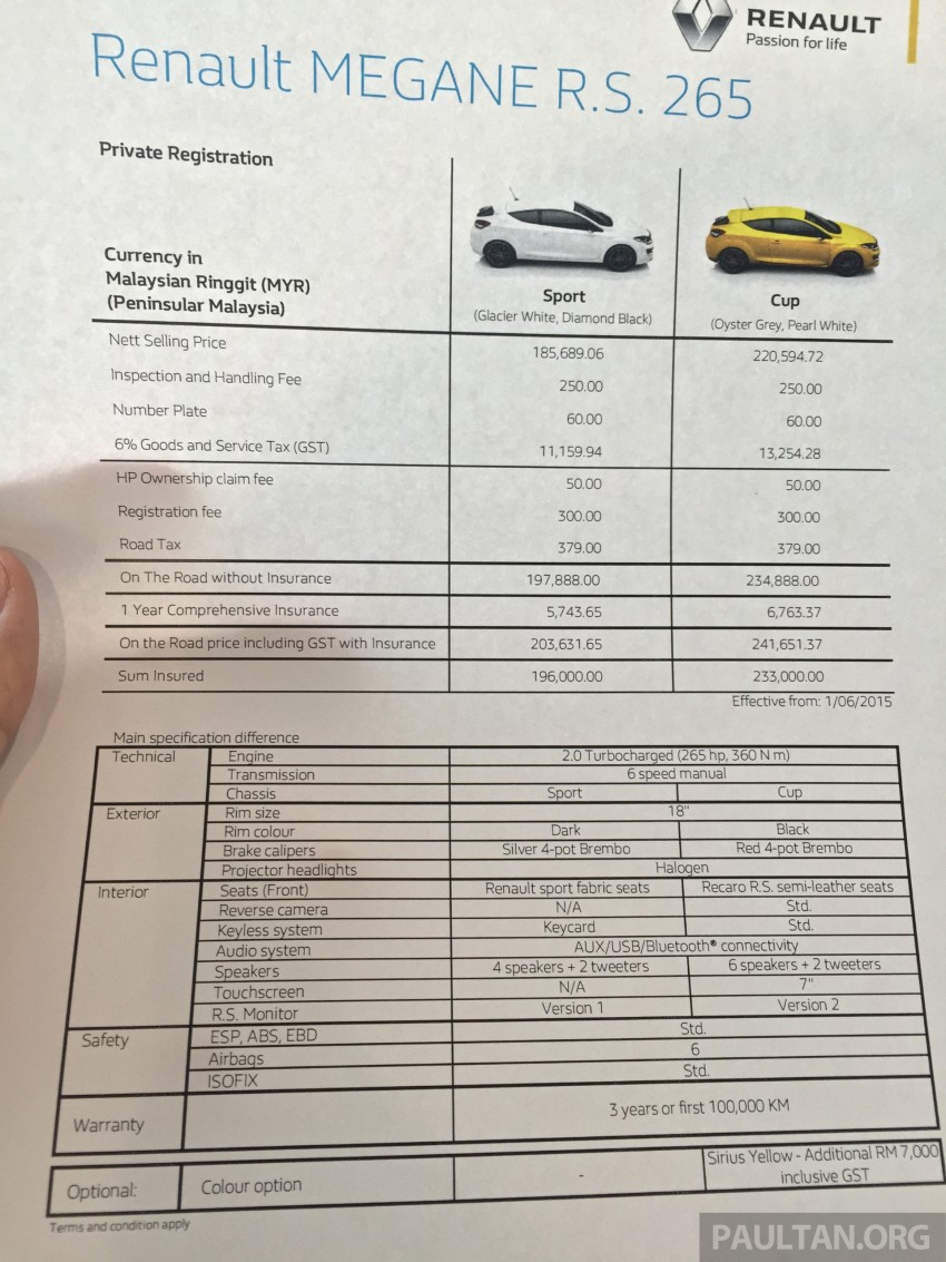 Renault Megane RS 265 Cup on sale in M'sia, RM235k Image #353369