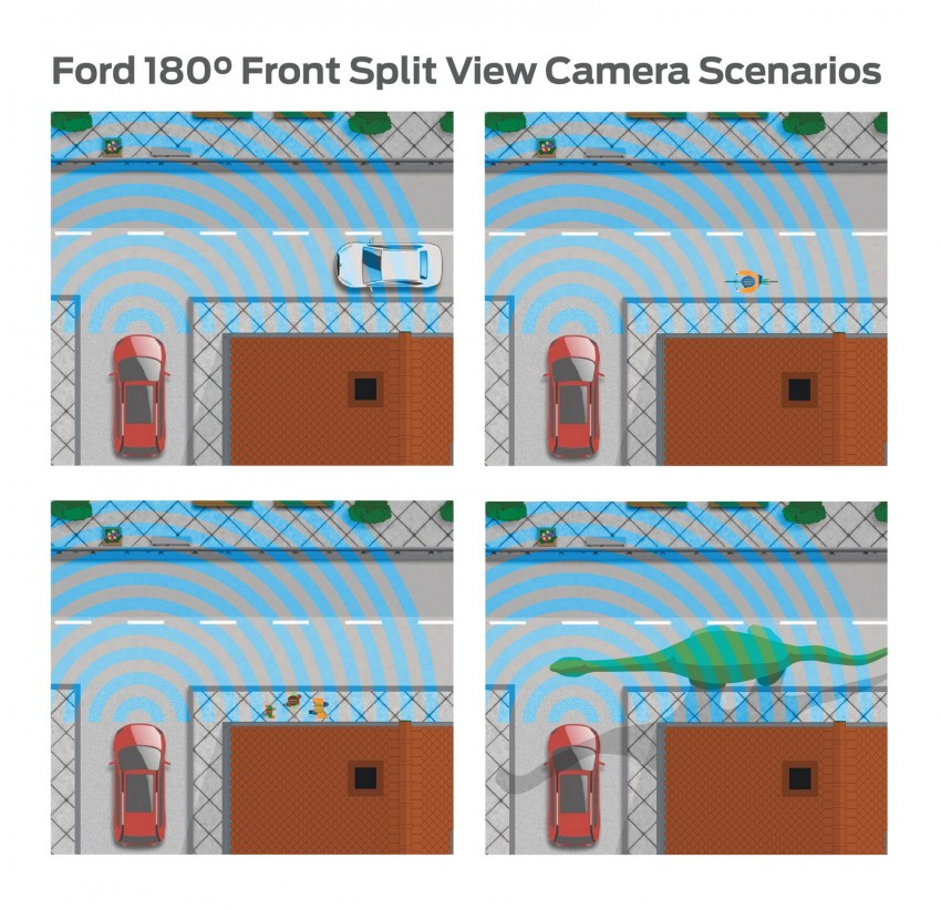 Ford introduces new Front Split-view Camera system Image #355169