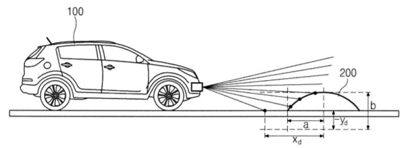 Hyundai patents speed bump detection technology Image #352277