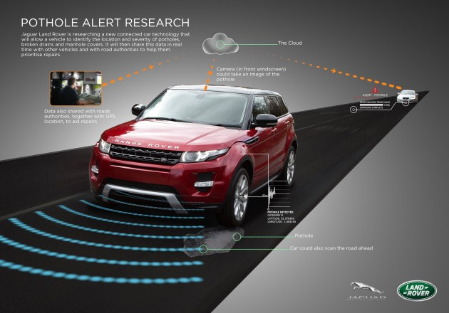 jaguar-land-rover-pothole-alert-research