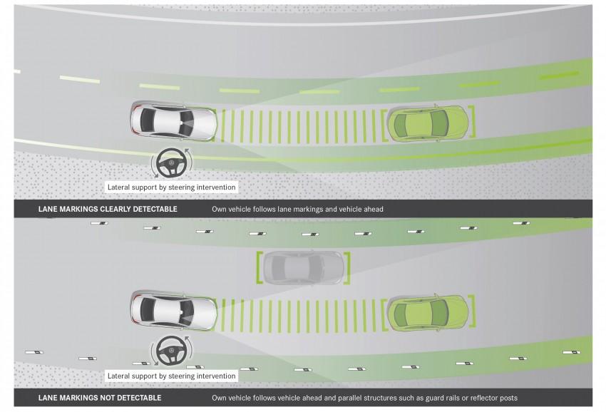 W213 Mercedes-Benz E-Class tech revealed – Remote Parking Pilot, NFC keyless entry, next-gen safety Image #357450