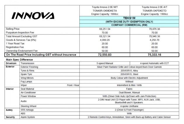 innova-teks1m-specs