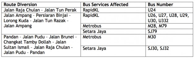 kl-city-gp-bus-service-reroute-2