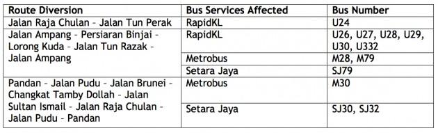 kl-city-gp-bus-service-reroute-2