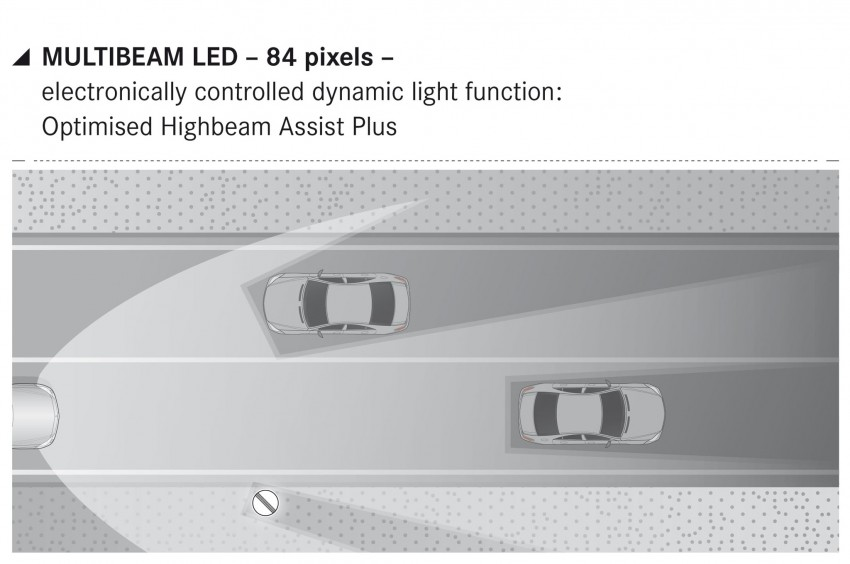 W213 Mercedes-Benz E-Class tech revealed – Remote Parking Pilot, NFC keyless entry, next-gen safety Image #357447
