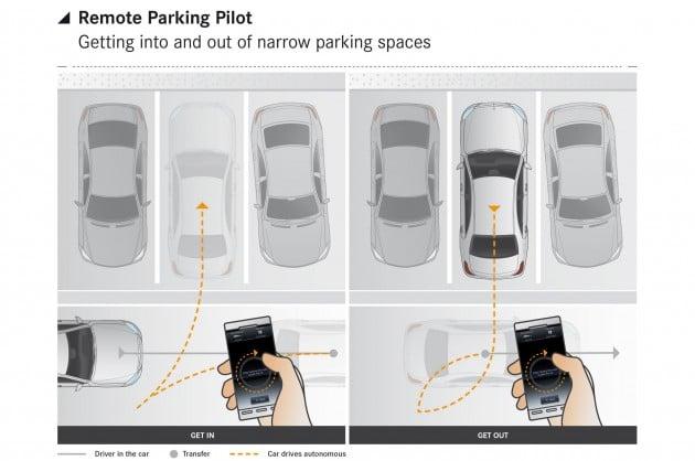 mercedes-benz-remote-parking-pilot