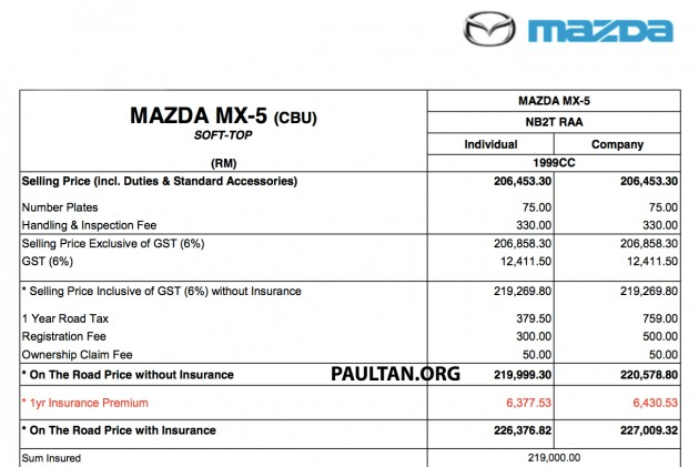 mazda mx 5 in malaysia 2 0 auto high spec rm220k. Black Bedroom Furniture Sets. Home Design Ideas