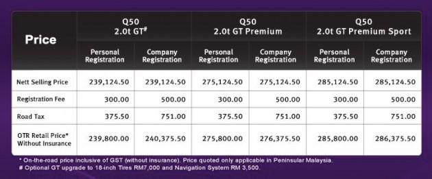 Q50-new-price