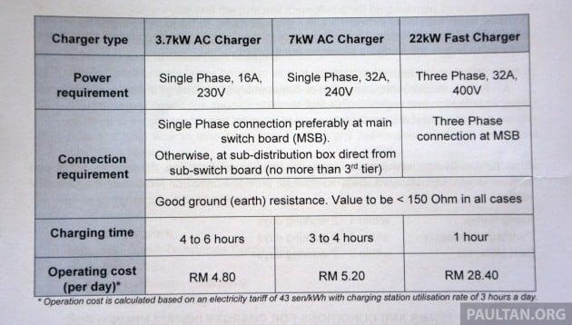 greentech chargev 09
