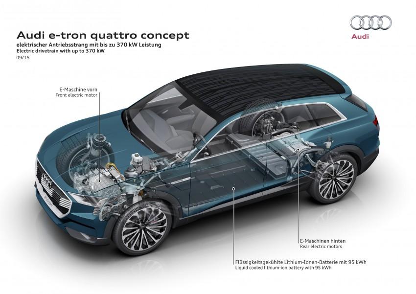 Frankfurt 2015: Audi e-tron quattro concept unveiled Image #379159