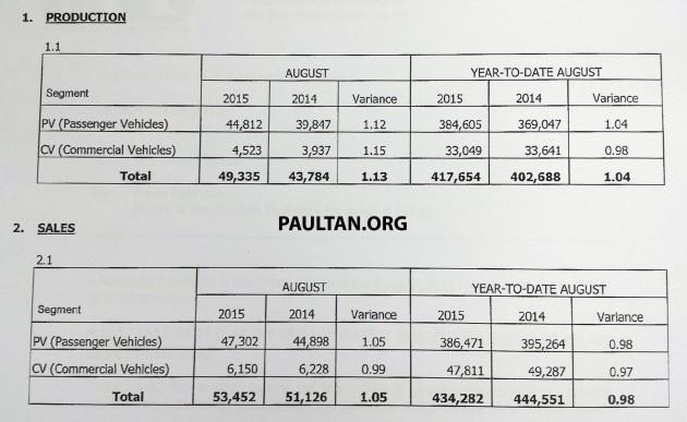 Aug-2015-Car-Sales