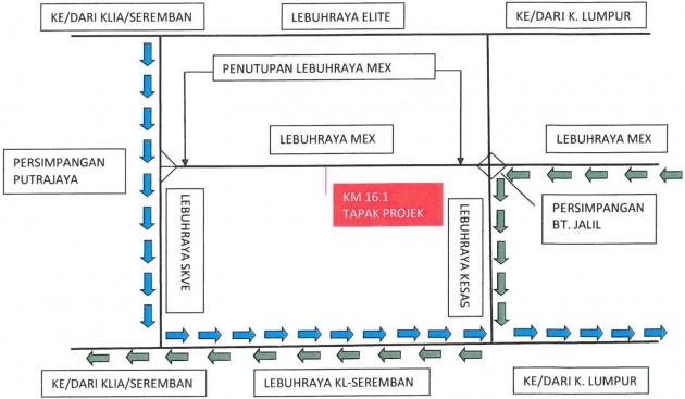 MEX road closure KM10 to KM23-01