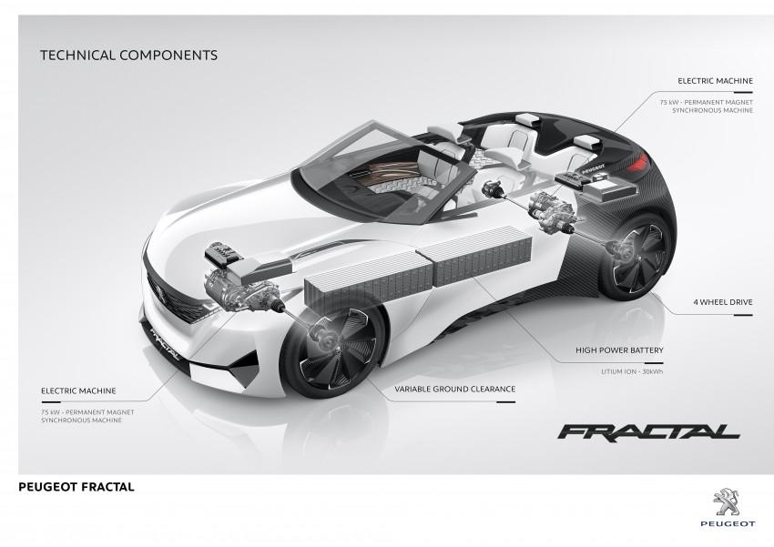 Peugeot Fractal – electric roadster concept unveiled Image #373802