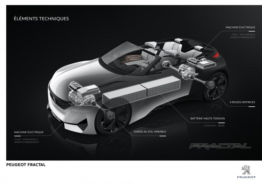 Peugeot Fractal – electric roadster concept unveiled Image #373805