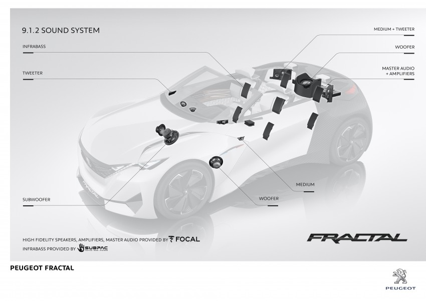 Peugeot Fractal – electric roadster concept unveiled Image #373806