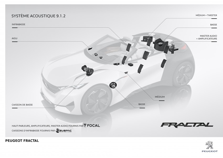 Peugeot Fractal – electric roadster concept unveiled Image #373807