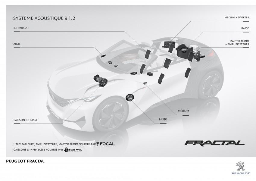 Peugeot Fractal – electric roadster concept unveiled Image #373807