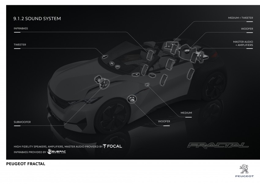 Peugeot Fractal – electric roadster concept unveiled Image #373808