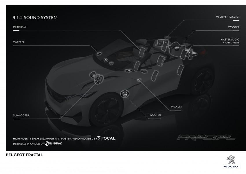 Peugeot Fractal – electric roadster concept unveiled Image #373808
