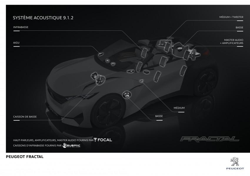 Peugeot Fractal – electric roadster concept unveiled Image #373809