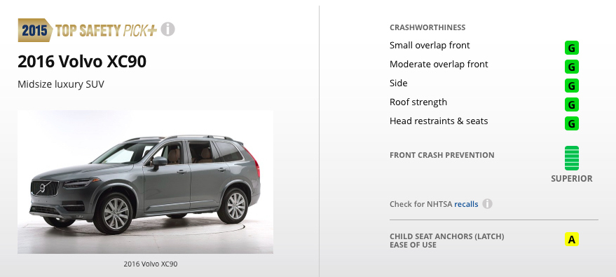 2015 Volvo Xc90 Awarded Iihs Top Safety Pick Rating Image 381272