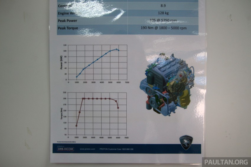 Proton Iriz and Exora 1.3 turbo, six-speed manual prototypes with 140 hp and 190 Nm previewed Image #387737