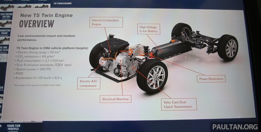 Volvo details new 1.5 litre, three-cyl T5 Twin Engine, seven-speed DCT for future XC40 SUV, V40 hatch Image #398789